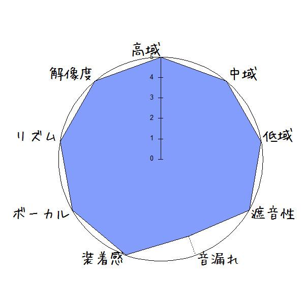 f:id:kanbun:20170526044520j:plain