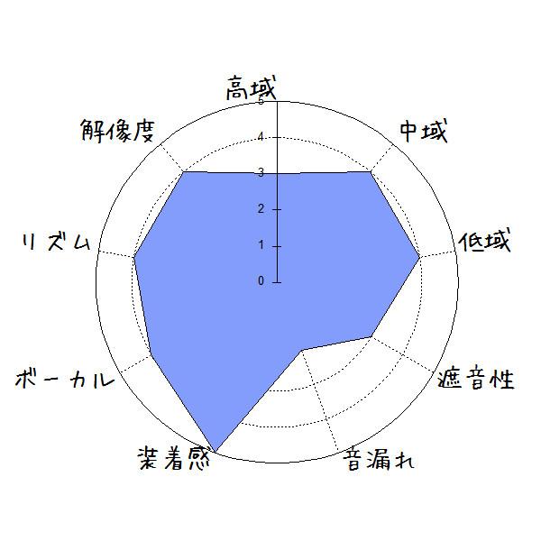 snoriginal EJ-YX-17