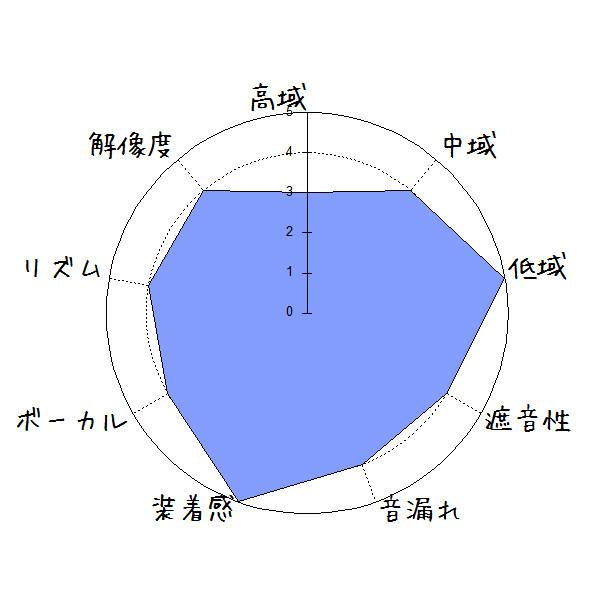 radius HP-NHR11