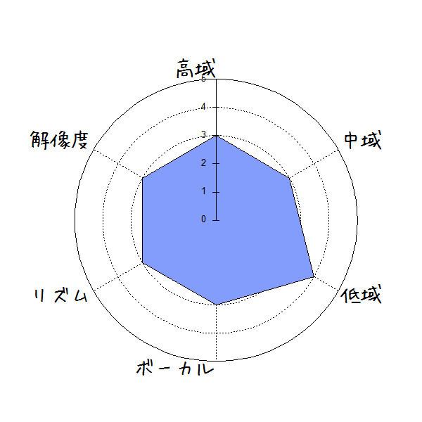 f:id:kanbun:20170530021825j:plain
