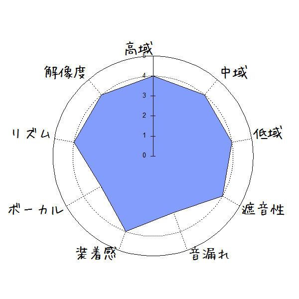 f:id:kanbun:20170603040952j:plain