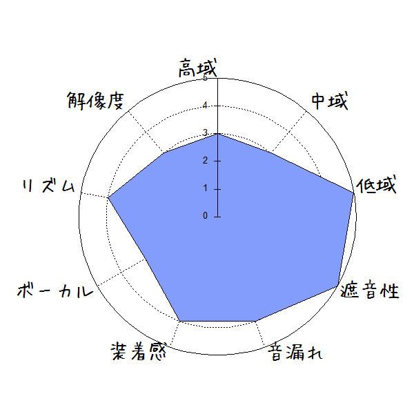 ELECOM EHP-CA3570