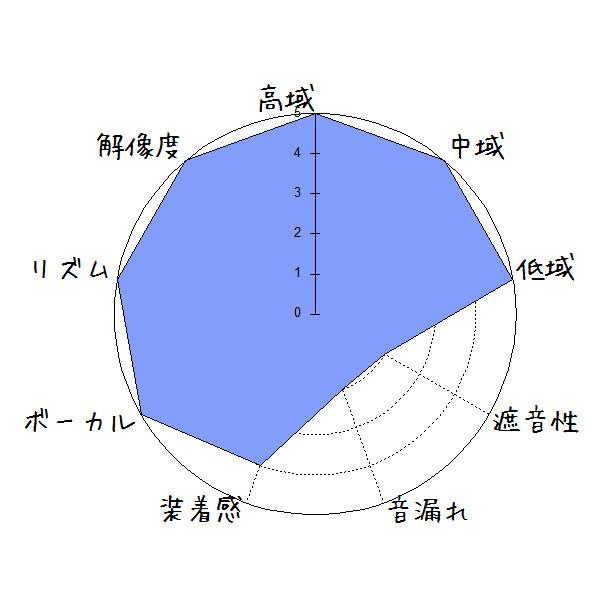f:id:kanbun:20170606050215j:plain