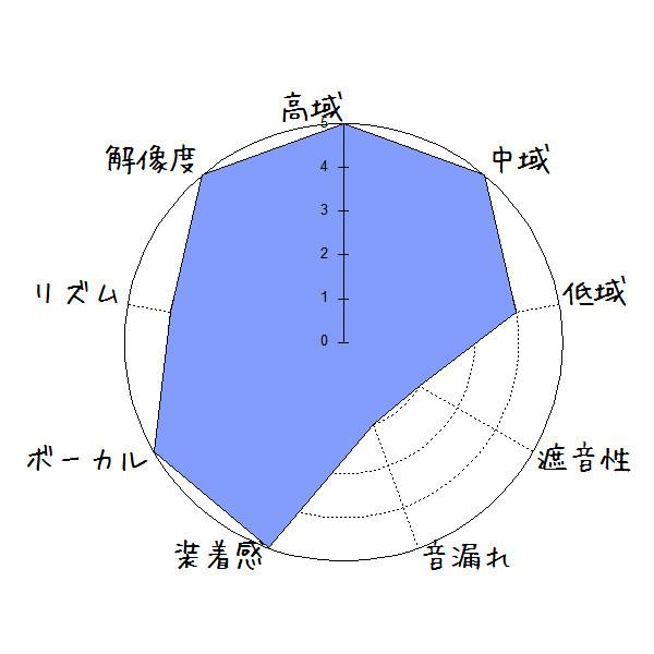 f:id:kanbun:20170607074055j:plain