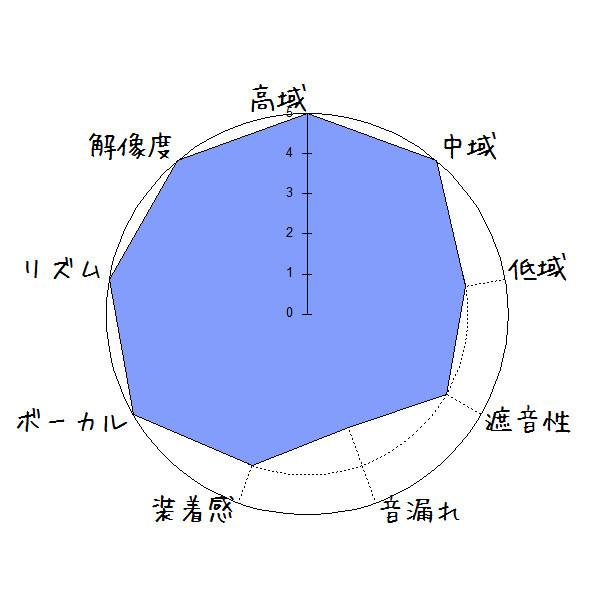 f:id:kanbun:20170608072128j:plain