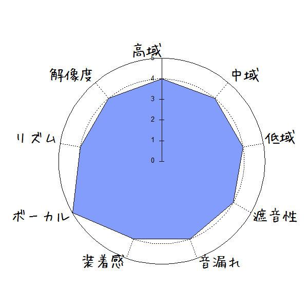 f:id:kanbun:20170610170341j:plain