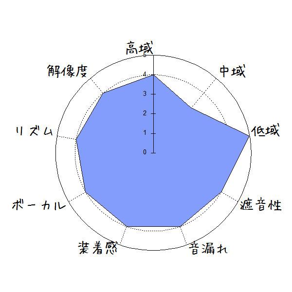 f:id:kanbun:20170611235042j:plain