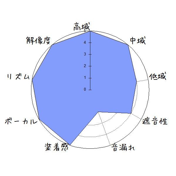 f:id:kanbun:20170612221013j:plain
