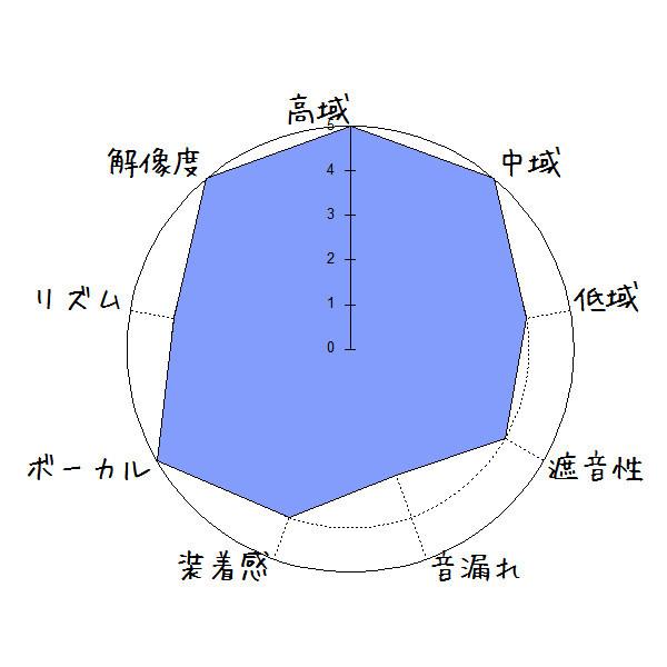 f:id:kanbun:20170615221531j:plain