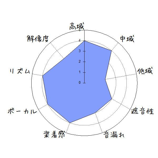 f:id:kanbun:20170701163310j:plain