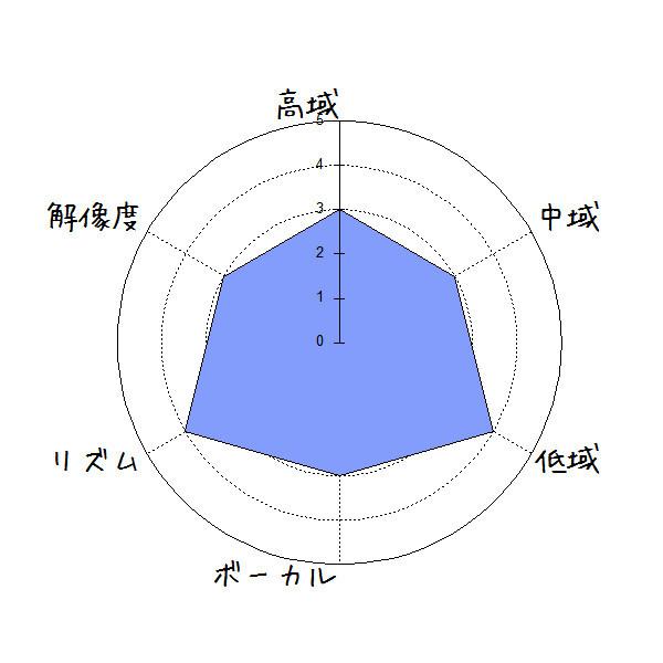 TAROME yx001