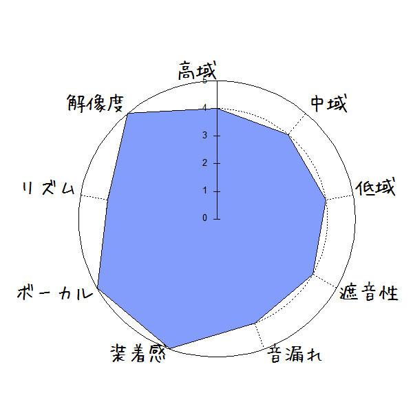 f:id:kanbun:20170704234857j:plain