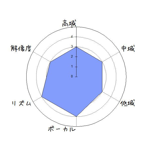 f:id:kanbun:20170822154623j:plain