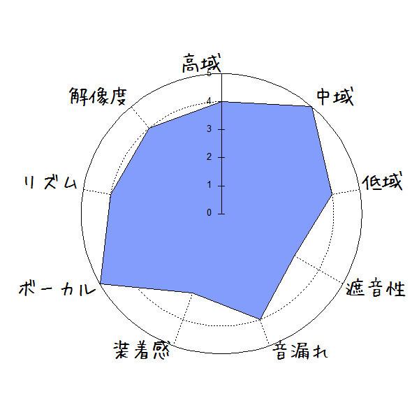 f:id:kanbun:20171010220724j:plain