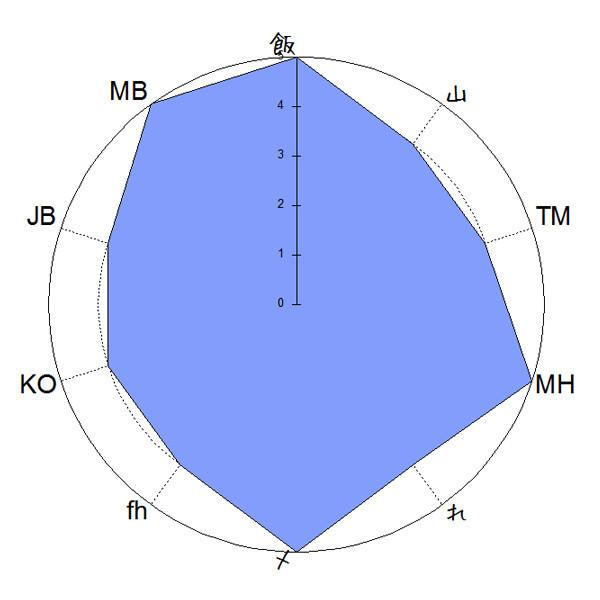 f:id:kanbun:20180120145552j:plain