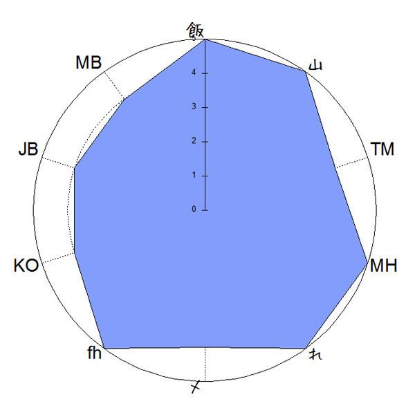 f:id:kanbun:20180120145734j:plain