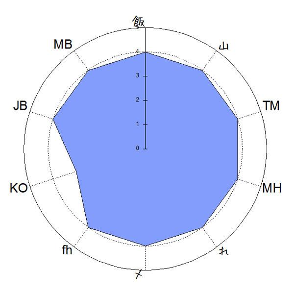 f:id:kanbun:20180120145900j:plain
