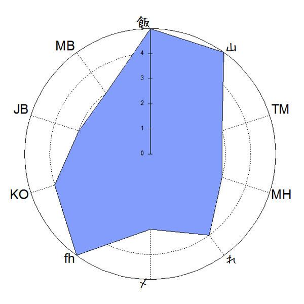 f:id:kanbun:20180120150336j:plain