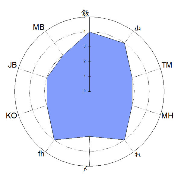 f:id:kanbun:20180120150606j:plain