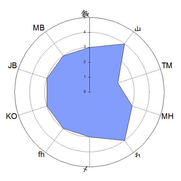 f:id:kanbun:20180120150801j:plain