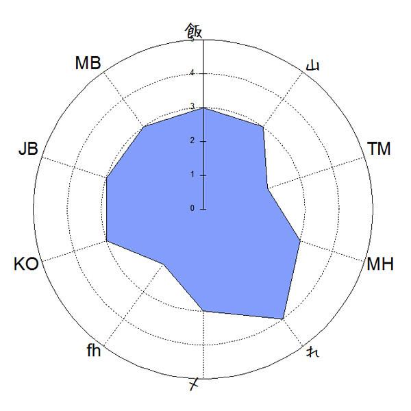 f:id:kanbun:20180120151000j:plain