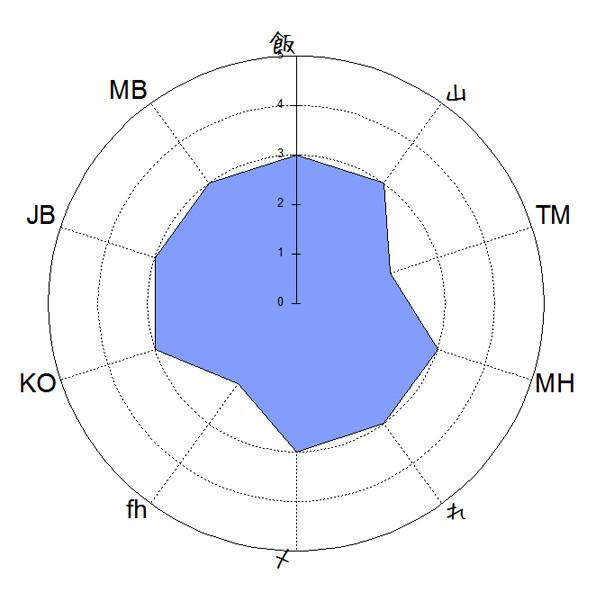 f:id:kanbun:20180120151119j:plain