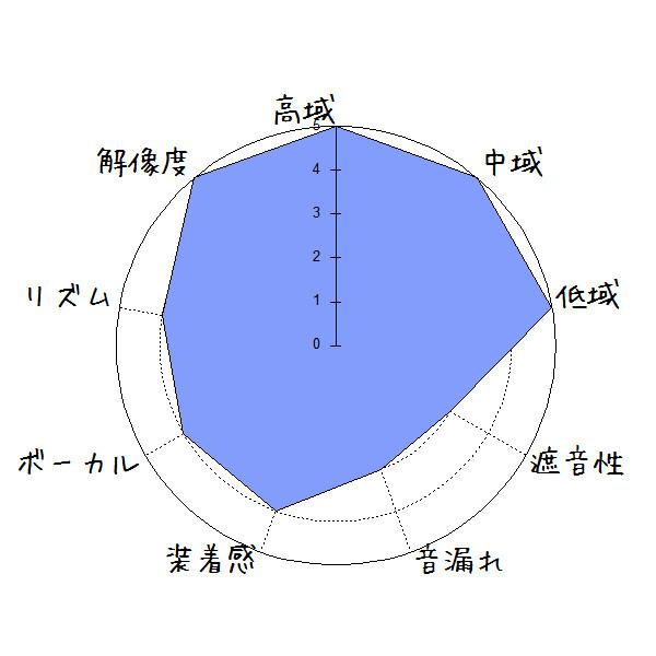 f:id:kanbun:20180128204807j:plain