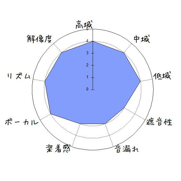 radius HP-BTF01