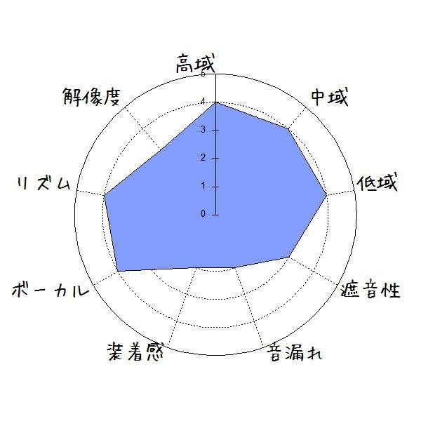 f:id:kanbun:20180131125350j:plain