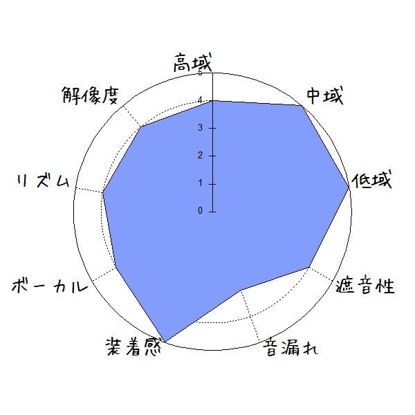 f:id:kanbun:20180204200843j:plain