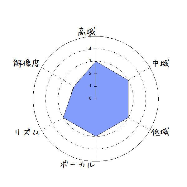 TOSHIBA TY-ASC60