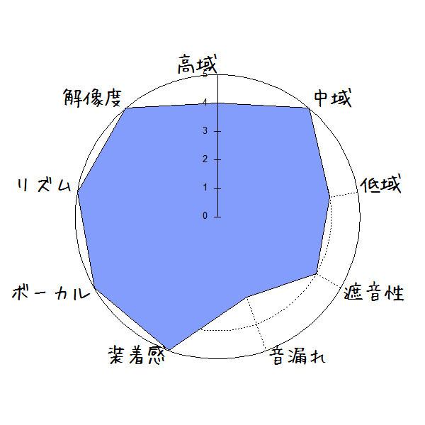 f:id:kanbun:20180320103053j:plain