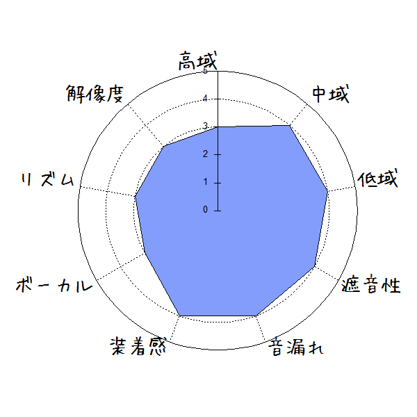 f:id:kanbun:20180830235734p:plain