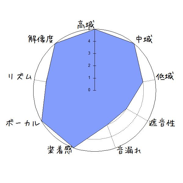 f:id:kanbun:20180913144214p:plain