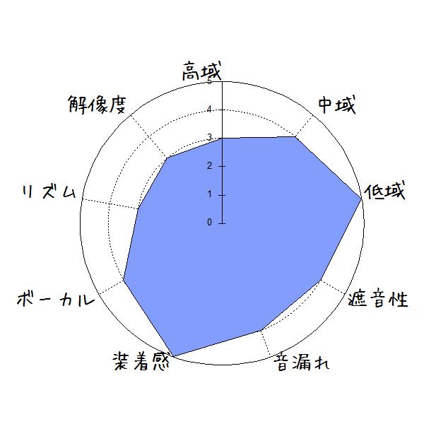 f:id:kanbun:20180916151340p:plain