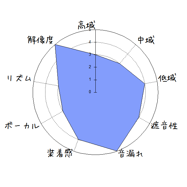 f:id:kanbun:20180919134718p:plain