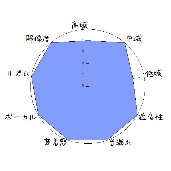 f:id:kanbun:20180922160130p:plain