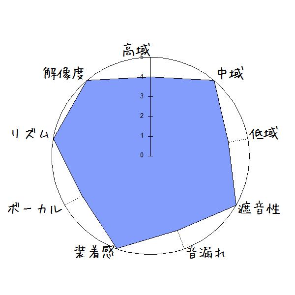 f:id:kanbun:20181001223853p:plain