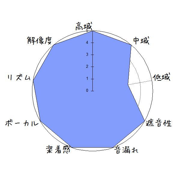 f:id:kanbun:20181002133503p:plain