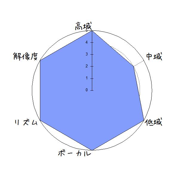 B072DRQ8R6