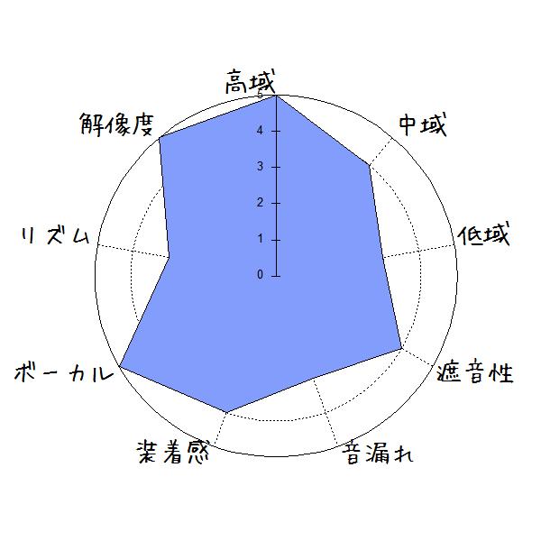 f:id:kanbun:20181003192737p:plain
