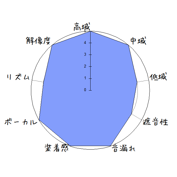 f:id:kanbun:20181004153024p:plain