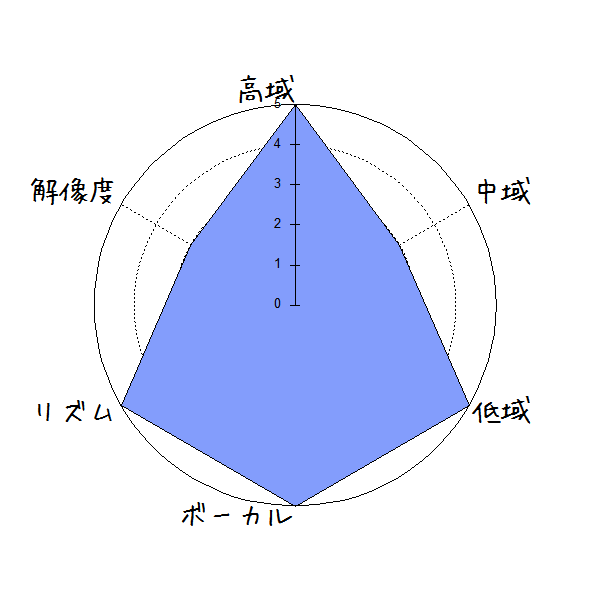 f:id:kanbun:20181006221156p:plain