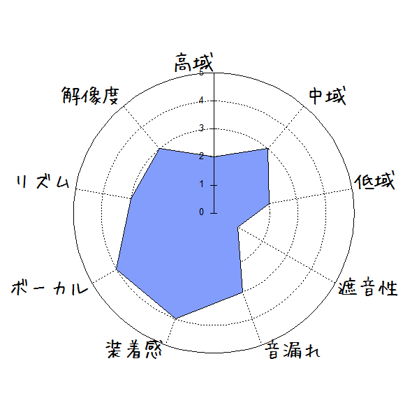 f:id:kanbun:20181012225436p:plain