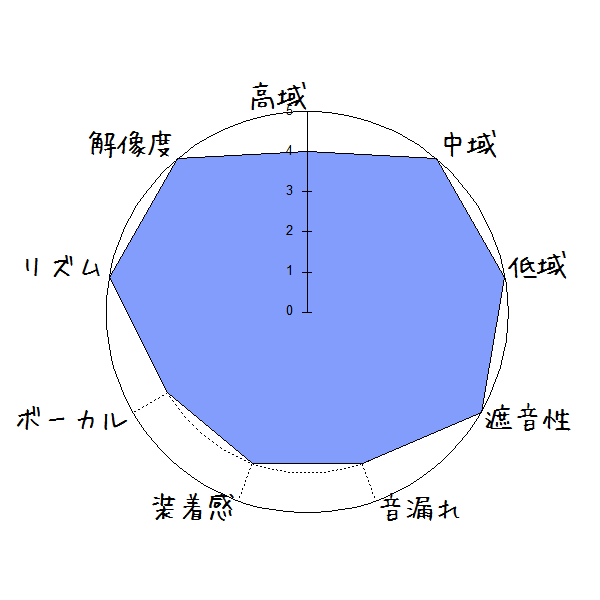 f:id:kanbun:20181016232156p:plain