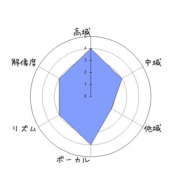 f:id:kanbun:20181026185305p:plain