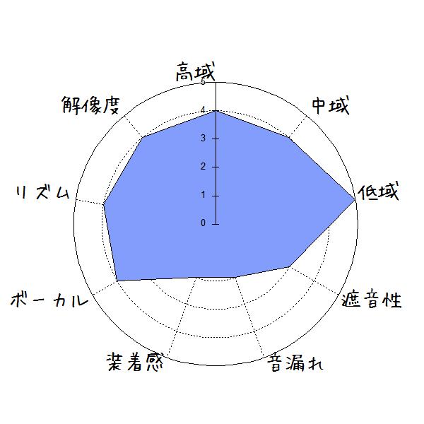 f:id:kanbun:20181111011246p:plain