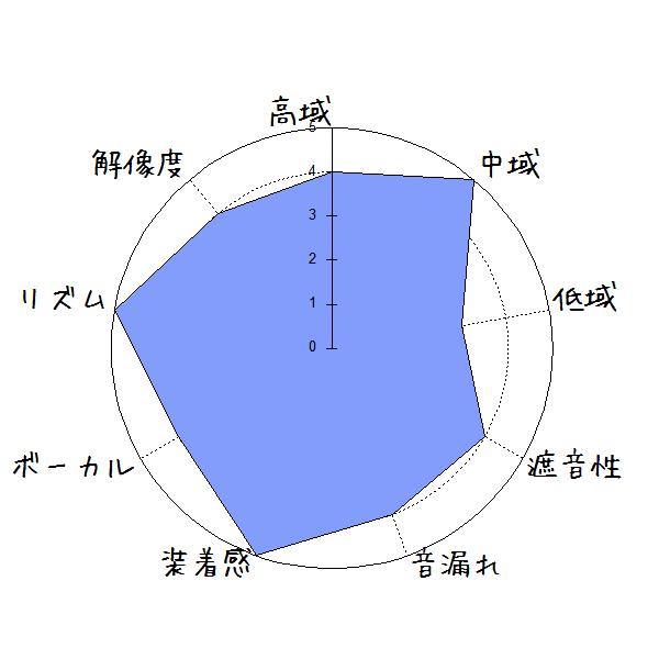 Qitian T3plus(Q1)