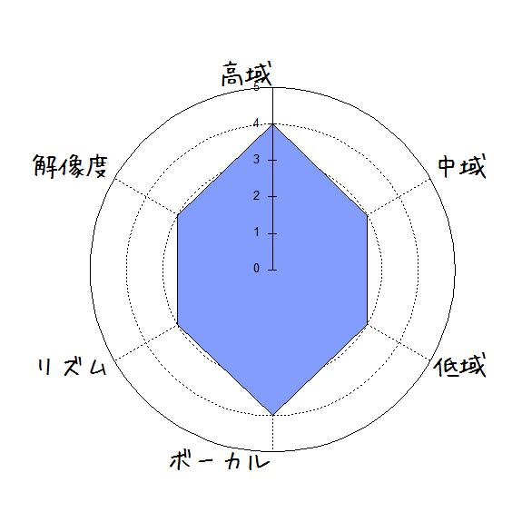 kinboku T-001