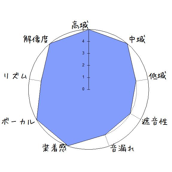 f:id:kanbun:20190227012842p:plain